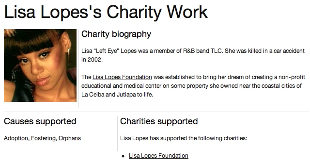 Lisa Lopes's Charity Work